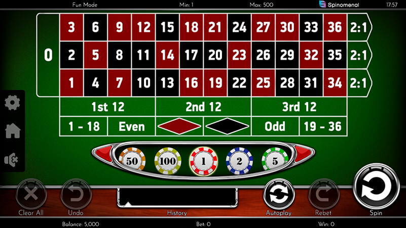 Голдфишка казино